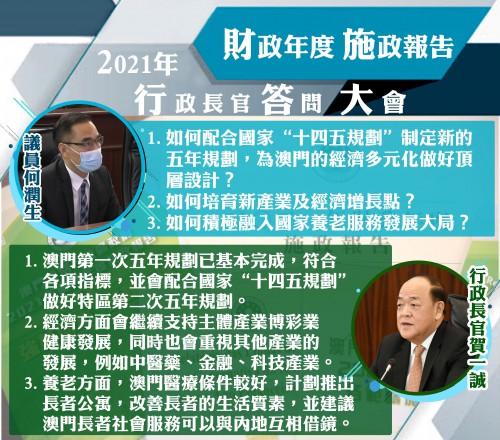 2021.11.17年財政年度施政報告 行政長官答問大會