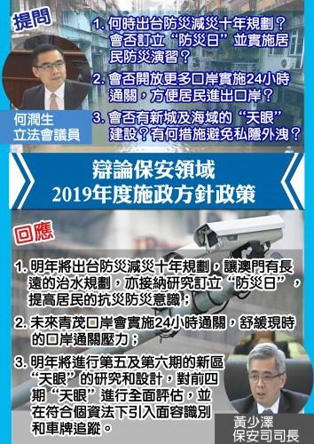 辯論保安領域2019年度施政方針政策