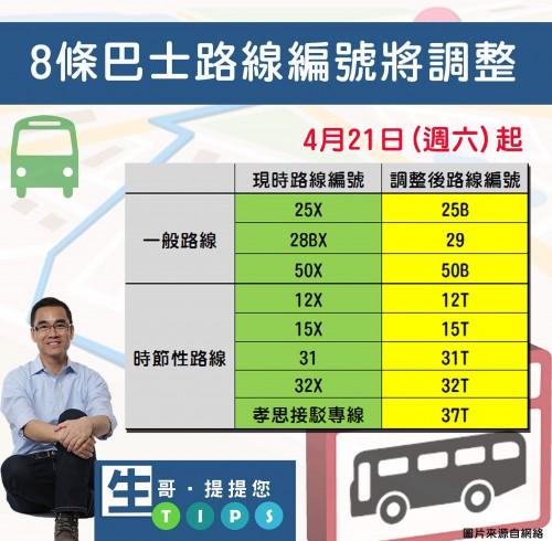 2018.04.19 巴士路線調整