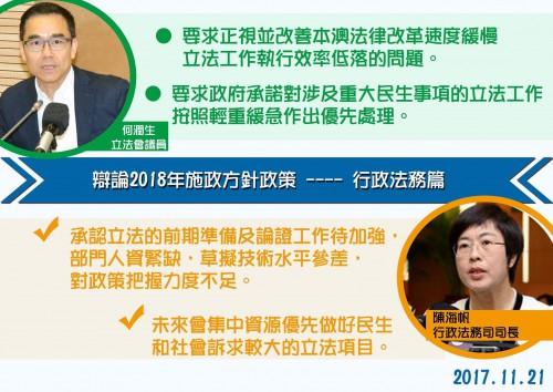 2017.11.21 辯論2018年施政方針政策---行政法務篇01