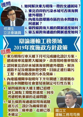 辯論運輸工務領域2019年度施政方針政策